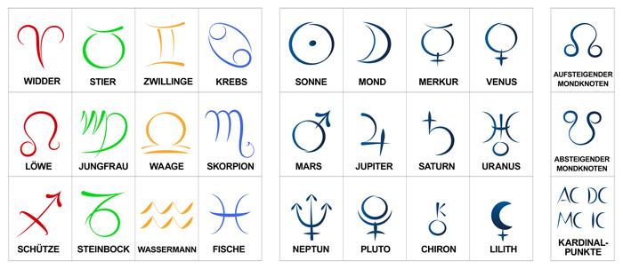 https://sodiac.de/wp-content/uploads/2020/05/Tierkreiszeichen-planeten01_117259643.jpg